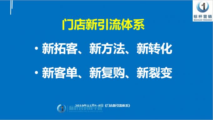 门店新引流体系:标杆营销商学院,门店促销拓客方案(1)