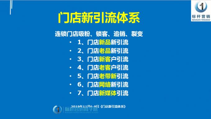 门店新引流体系:标杆营销商学院,门店促销拓客方案60(1)